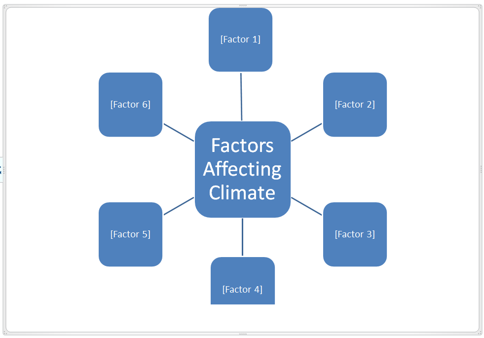 Factors affecting climate brainstrom.png