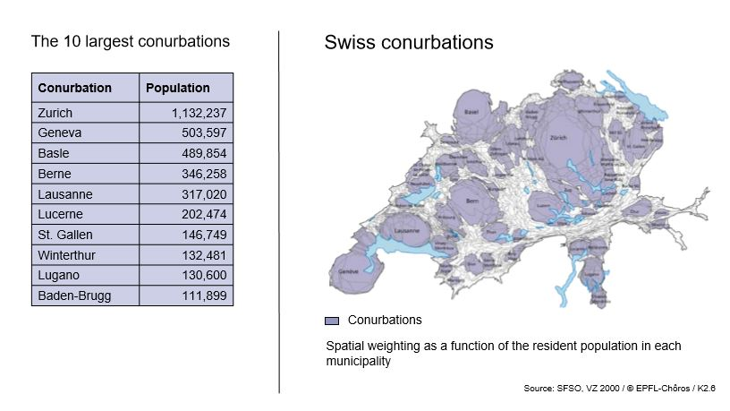Swissconurbations.JPG
